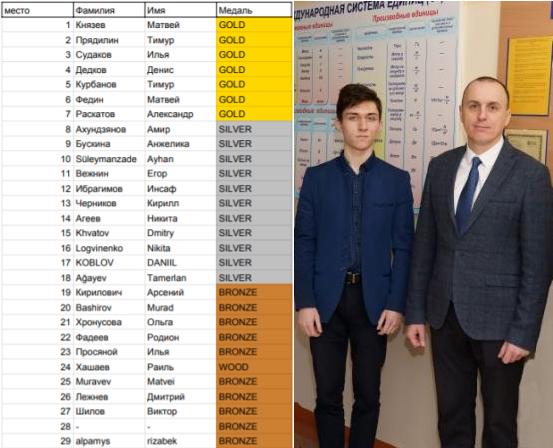 «Золотая» победа борисовского гимназиста