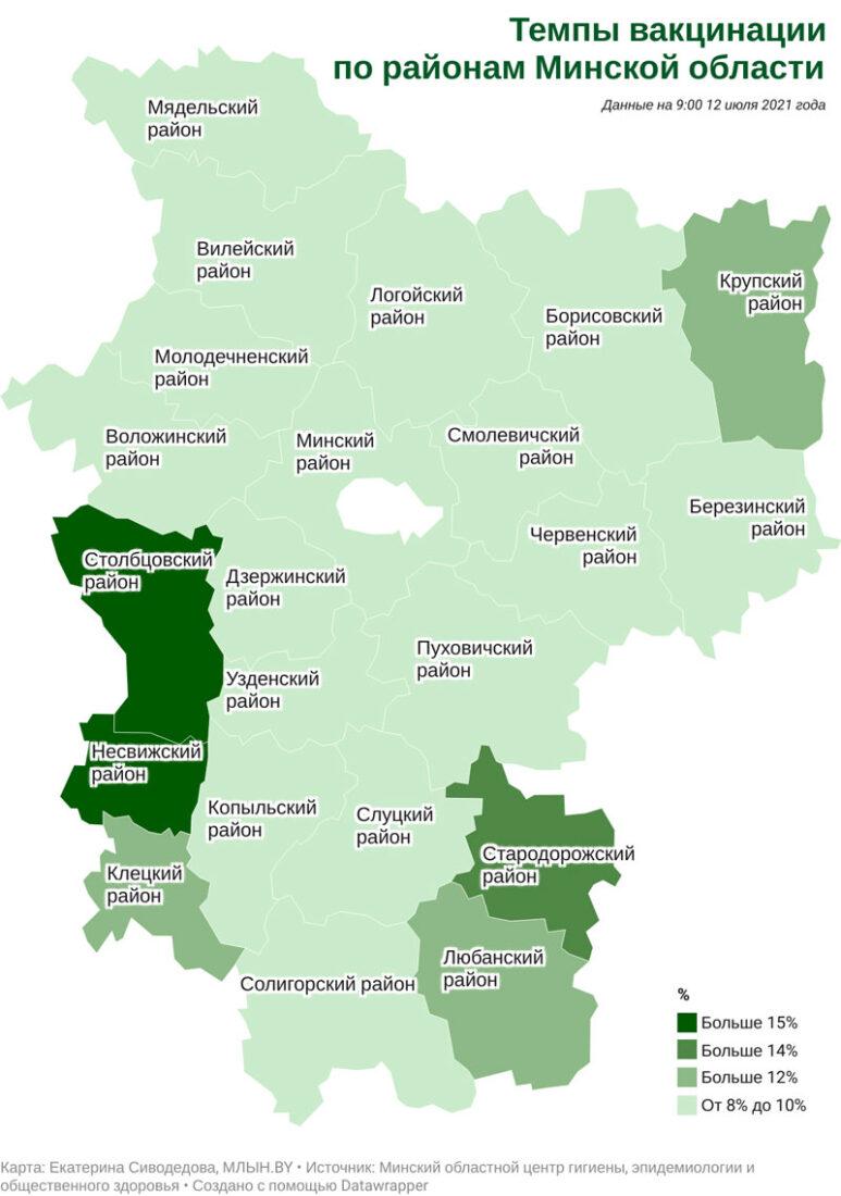 Где в Минской области больше всего привитых против ковида? Узнали статистику, и это не Борисов