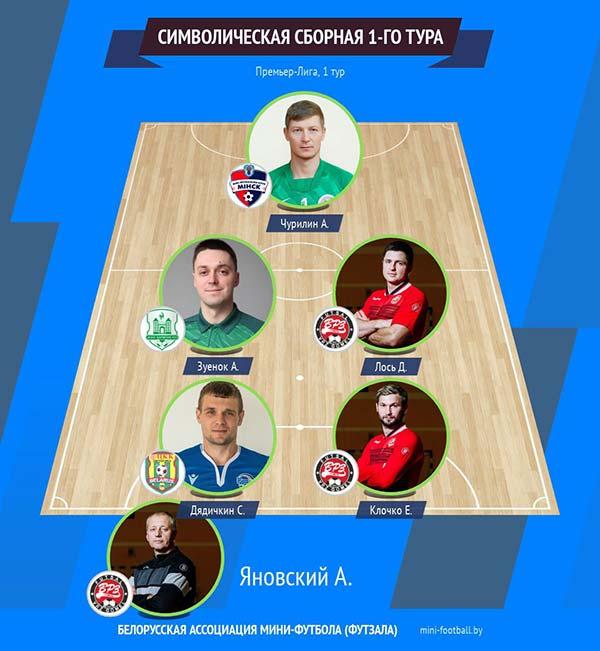 Борисовчанин Артем Зуенок — в символической сборной 1-го тура мини-футбольного чемпионата страны